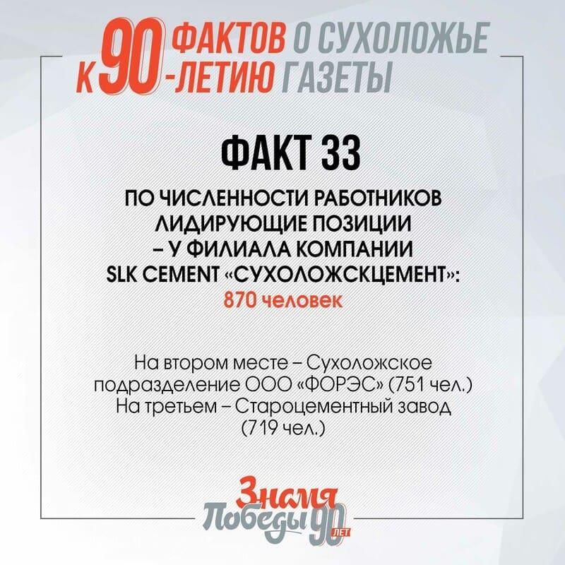 90 фактов о Сухоложье: факт 33