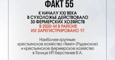 90 фактов о Сухоложье: Факт 55