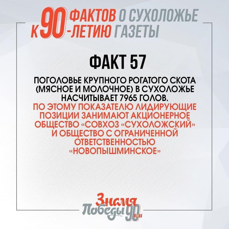 90 фактов о Сухоложье: Факт 57
