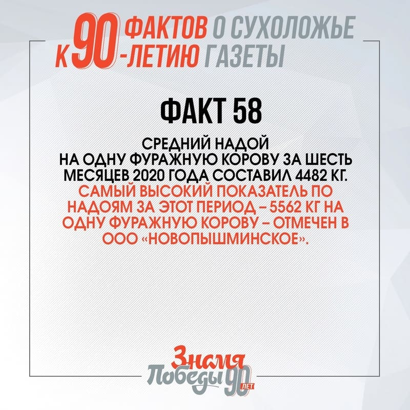 90 фактов о Сухоложье: Факт 58