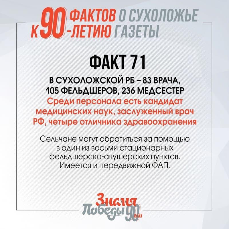 90 фактов о Сухоложье: Факт 71