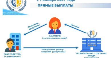 Прямые выплаты в Свердловской области
