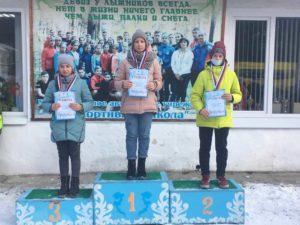 лыжные гонки Сухой Лог